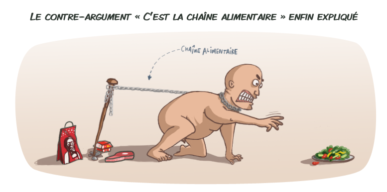 chainealimentaire